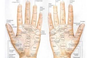 Рефлексотерапия (Особая точка на пальце)