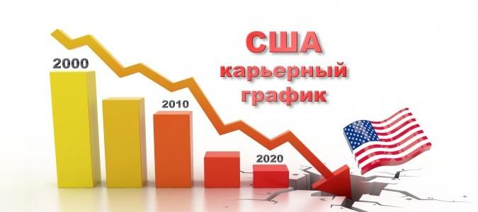 США кризис 2020 (от астролога)